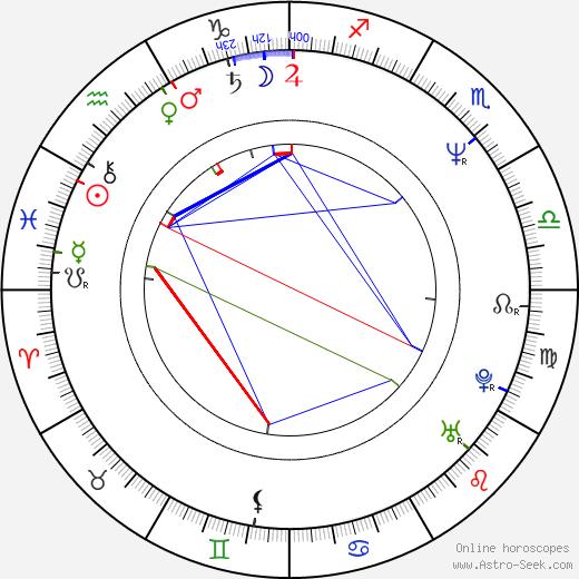 Paul Abbott tema natale, oroscopo, Paul Abbott oroscopi gratuiti, astrologia
