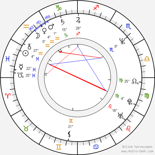 Robert Hudson birth chart, biography, wikipedia 2019, 2020