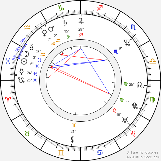 Roger Lewis birth chart, biography, wikipedia 2020, 2021