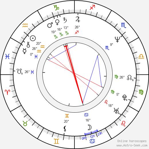 Todd Black birth chart, biography, wikipedia 2019, 2020