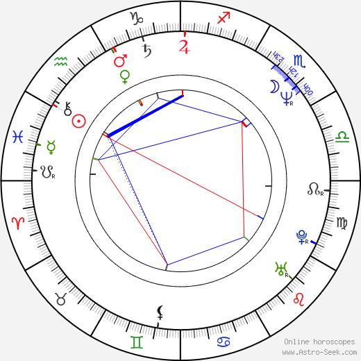 Тони Ансельмо Tony Anselmo день рождения гороскоп, Tony Anselmo Натальная карта онлайн