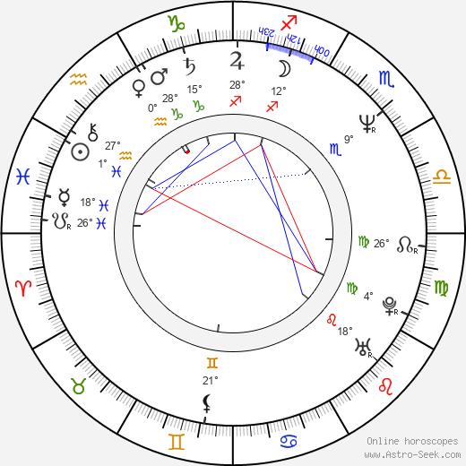 Wendee Lee birth chart, biography, wikipedia 2020, 2021