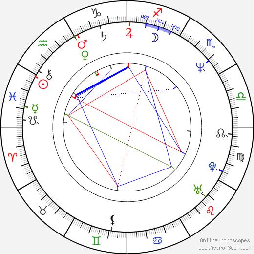 Wendee Lee birth chart, Wendee Lee astro natal horoscope, astrology
