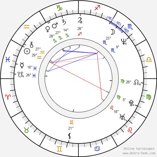 Yûzô Satô birth chart, biography, wikipedia 2018, 2019
