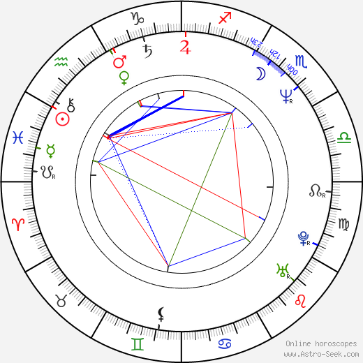 Yûzô Satô astro natal birth chart, Yûzô Satô horoscope, astrology
