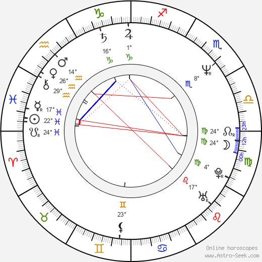 Adam Clayton birth chart, biography, wikipedia 2019, 2020