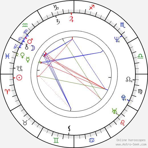 Andrei Guriev tema natale, oroscopo, Andrei Guriev oroscopi gratuiti, astrologia