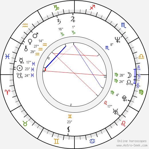Arturo Gil birth chart, biography, wikipedia 2018, 2019