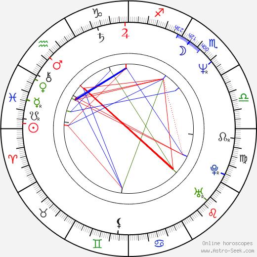 Arye Gross birth chart, Arye Gross astro natal horoscope, astrology