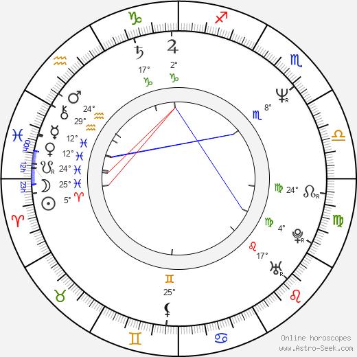 Axel Prahl birth chart, biography, wikipedia 2019, 2020