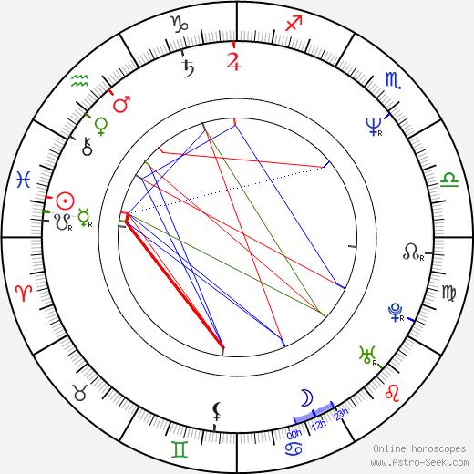 Buck Williams tema natale, oroscopo, Buck Williams oroscopi gratuiti, astrologia