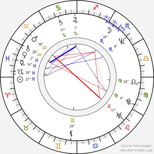 Cameron Thor birth chart, biography, wikipedia 2020, 2021