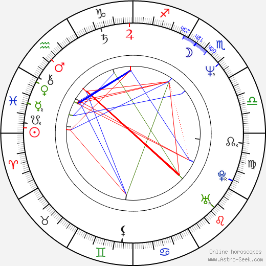 Cameron Thor birth chart, Cameron Thor astro natal horoscope, astrology