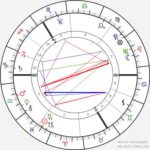 Carole Amiel tema natale, oroscopo, Carole Amiel oroscopi gratuiti, astrologia