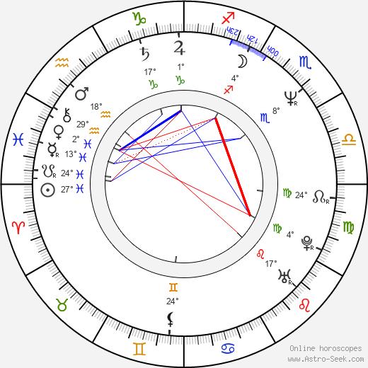 Chris Couto birth chart, biography, wikipedia 2019, 2020