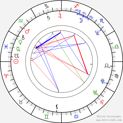 Chris Couto birth chart, Chris Couto astro natal horoscope, astrology
