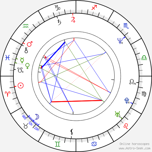 Christoph M. Ohrt tema natale, oroscopo, Christoph M. Ohrt oroscopi gratuiti, astrologia