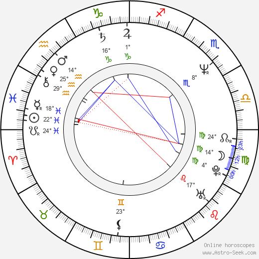 Courtney B. Vance birth chart, biography, wikipedia 2018, 2019