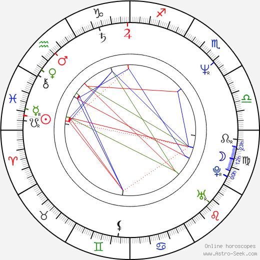 Courtney B. Vance astro natal birth chart, Courtney B. Vance horoscope, astrology