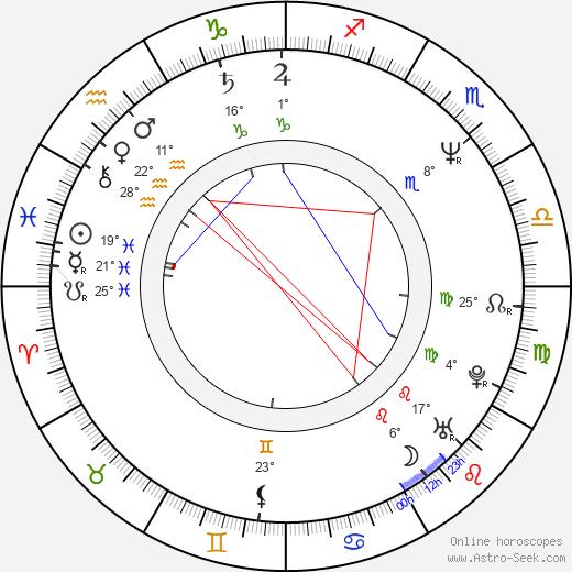 Finn Carter birth chart, biography, wikipedia 2018, 2019