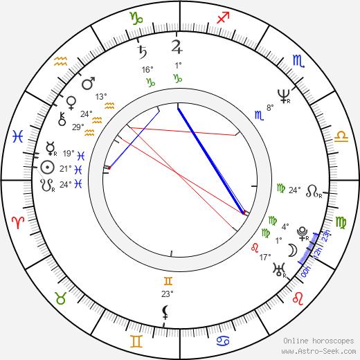 Fulvio Cecere birth chart, biography, wikipedia 2019, 2020