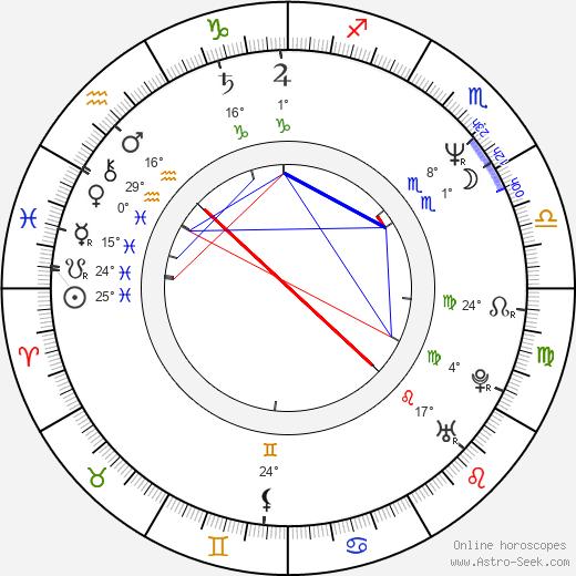 Jenny Eclair birth chart, biography, wikipedia 2019, 2020