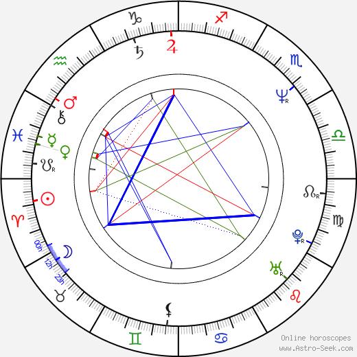 Jo Nesbø astro natal birth chart, Jo Nesbø horoscope, astrology