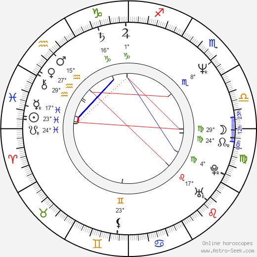 Joe Ranft birth chart, biography, wikipedia 2019, 2020