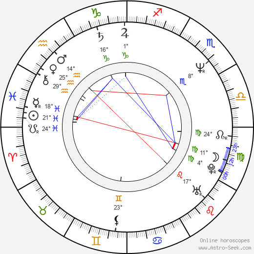 Julian Firth birth chart, biography, wikipedia 2019, 2020