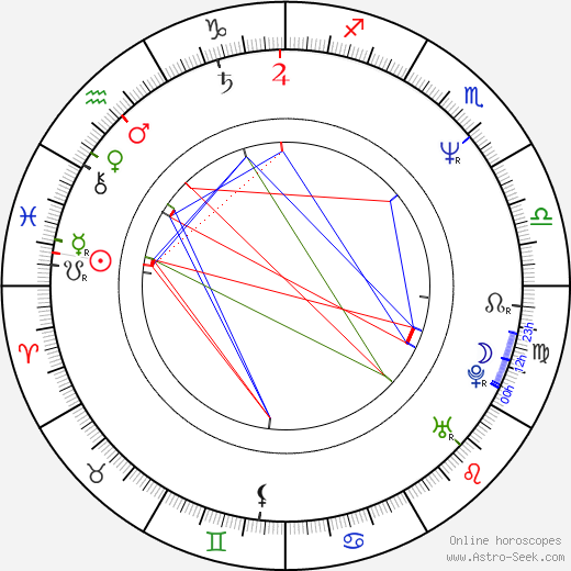 Julian Firth astro natal birth chart, Julian Firth horoscope, astrology
