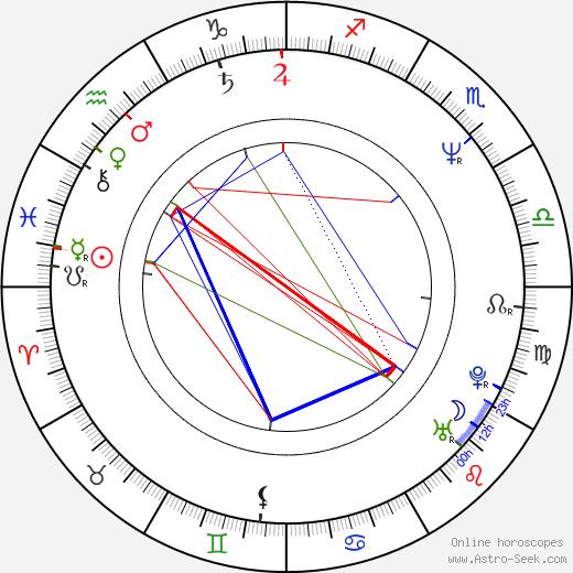 Jun'ichi Satô birth chart, Jun'ichi Satô astro natal horoscope, astrology