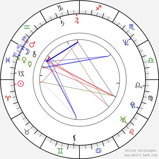 Kelly LeBrock birth chart, Kelly LeBrock astro natal horoscope, astrology