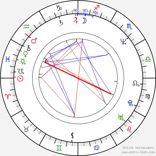 Kevin Scott Allen astro natal birth chart, Kevin Scott Allen horoscope, astrology