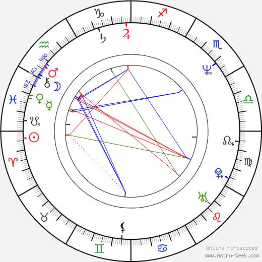 Lene Kaaberbøl birth chart, Lene Kaaberbøl astro natal horoscope, astrology
