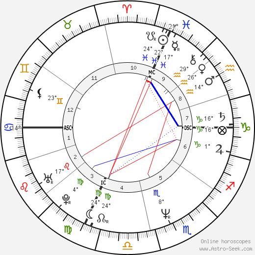 Luciano Ligabue tema natale, biography, Biografia da Wikipedia 2019, 2020