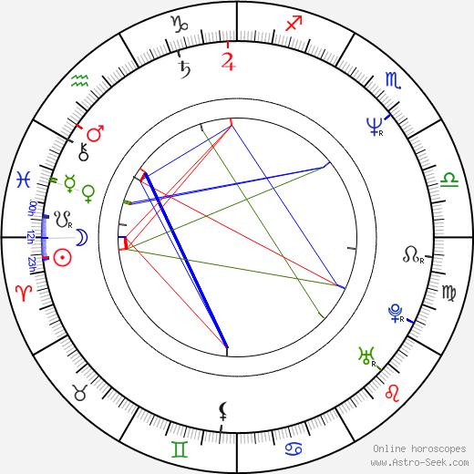 Marcus Allen день рождения гороскоп, Marcus Allen Натальная карта онлайн