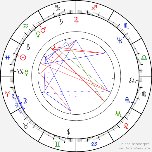 Marta Semelová tema natale, oroscopo, Marta Semelová oroscopi gratuiti, astrologia