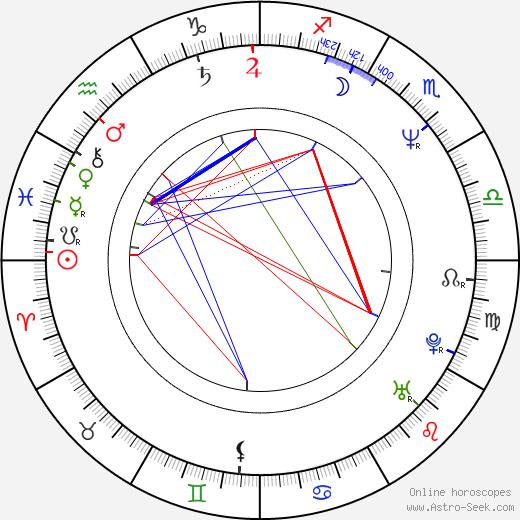 Max Tidof astro natal birth chart, Max Tidof horoscope, astrology