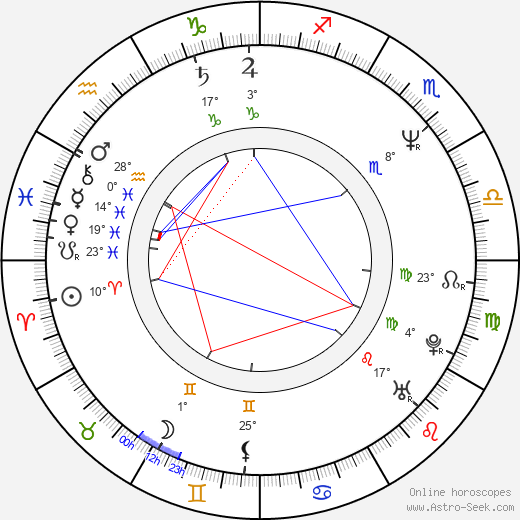 Michelle Nicastro birth chart, biography, wikipedia 2020, 2021