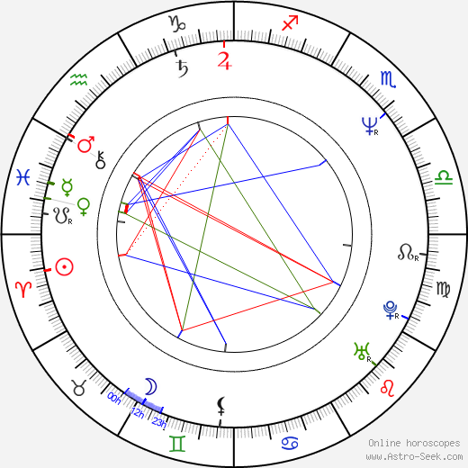Michelle Nicastro birth chart, Michelle Nicastro astro natal horoscope, astrology
