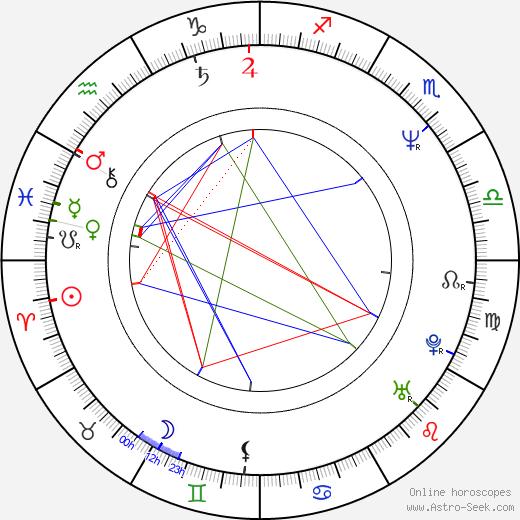 Michelle Nicastro tema natale, oroscopo, Michelle Nicastro oroscopi gratuiti, astrologia