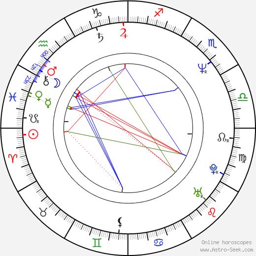 Nahid Persson tema natale, oroscopo, Nahid Persson oroscopi gratuiti, astrologia