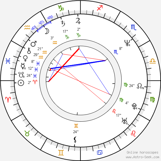 Nicole Holofcener birth chart, biography, wikipedia 2020, 2021