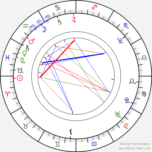 Nicole Holofcener birth chart, Nicole Holofcener astro natal horoscope, astrology