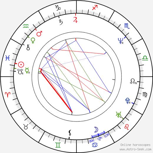 Niels Olsen astro natal birth chart, Niels Olsen horoscope, astrology