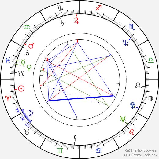 Paddy Chew tema natale, oroscopo, Paddy Chew oroscopi gratuiti, astrologia