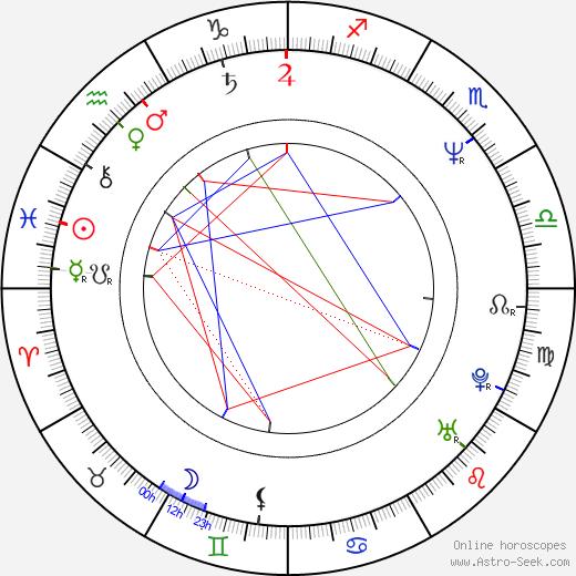 Pål Sletaune astro natal birth chart, Pål Sletaune horoscope, astrology