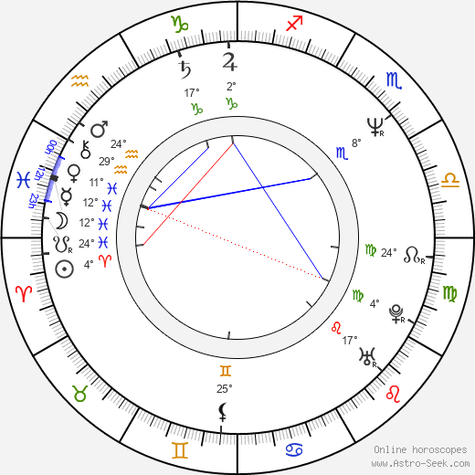 Peter O'Brien birth chart, biography, wikipedia 2019, 2020