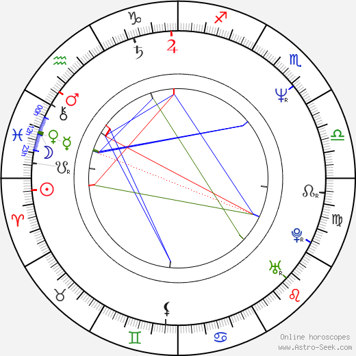 Peter O'Brien astro natal birth chart, Peter O'Brien horoscope, astrology