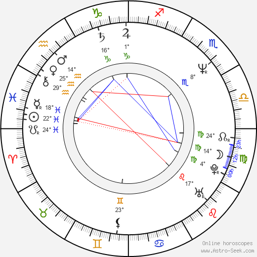 Robin Klein birth chart, biography, wikipedia 2020, 2021
